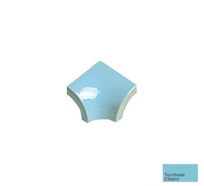 Swimming Pool I Raccordi RA/I 2 Turchese Chiaro Glossy 5 X 5